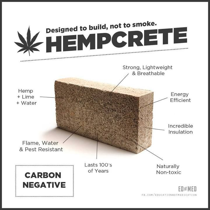 Should i use hemp to build my house for List of materials used to build a house